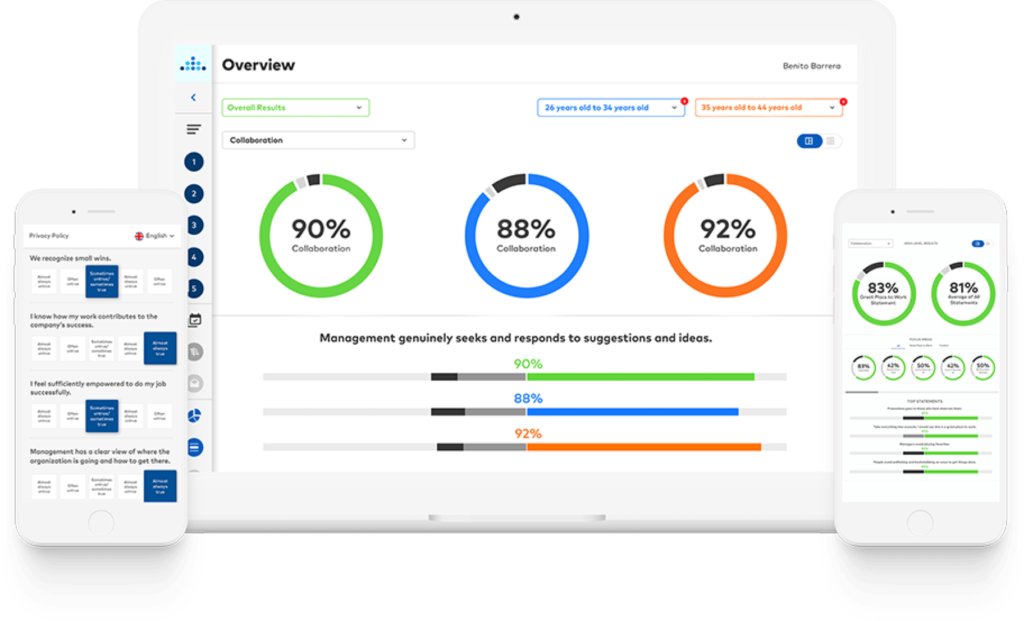 Employee Survey Analysis of Company Culture Tool